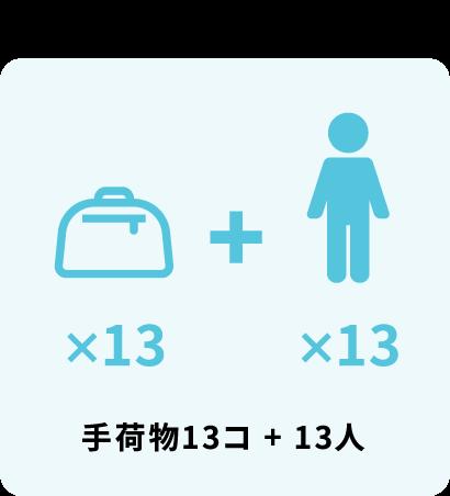 乗車例1:手荷物13個+13人