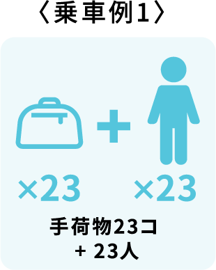 乗車例1:手荷物23個+23人