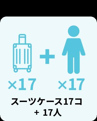 乗車例2:スーツケース17個+17人