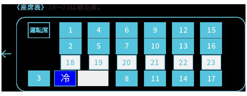座席表:定員14名 正座席13(10~13は折りたたみ可。14は補助席)