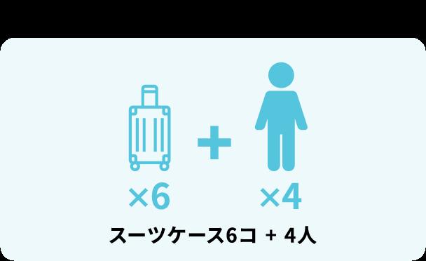 乗車例1:スーツケース6個+4人