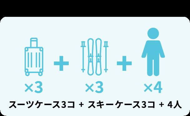 乗車例2:スーツケース3個+スキーケース3個+4人
