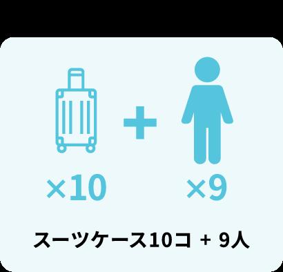 乗車例1:スーツケース10個+9人