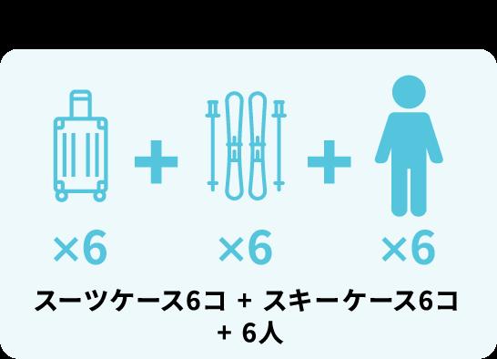 乗車例2:スーツケース6個+スキーケース6個+6人